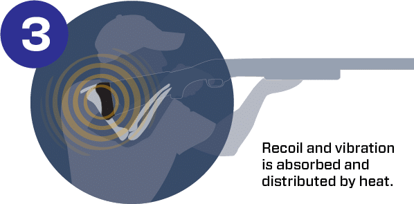 How FalconStrike Recoil Pad Works 3